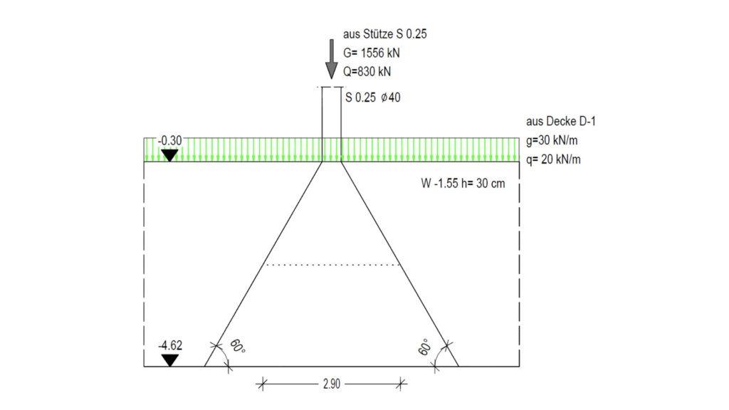 ingenieurbuero statik berlin